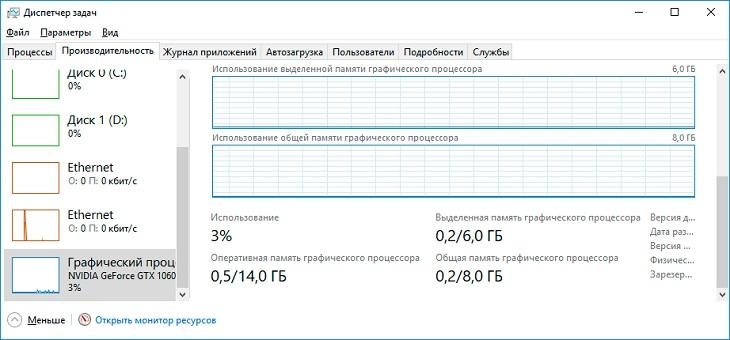 Проверка загрузки графического процессора