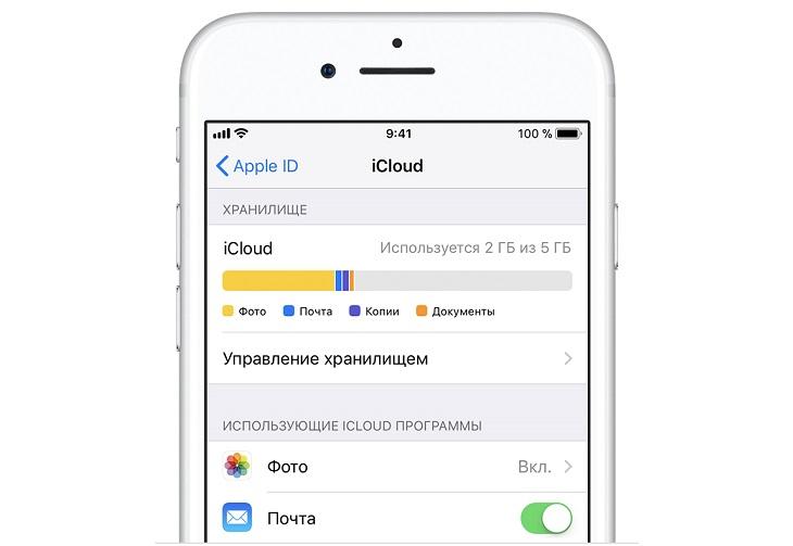 Уменьшить объем хранилища iCloud